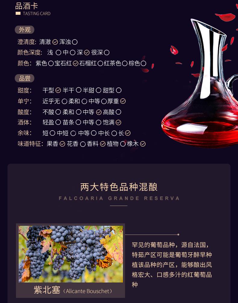 獵鷹經典窖藏紅葡萄酒_04.jpg